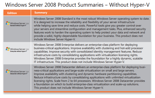 In the case above, the license server is used to issue RDS CALs to users  when they connect to both Windows Server 2008 R2 and Windows Server 2012 R2  Session ...